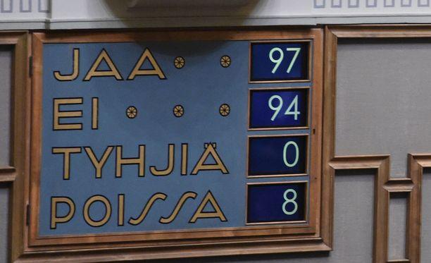 Hallituksen luottamuksesta on äänestetty eduskunnassa.