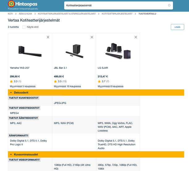 Hintaoppaan vertailutyökalulla voi verrata valitsemiensa tuotteiden ominaisuuksia ja eroja.
