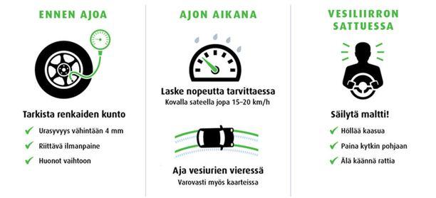 Nokian Renkaiden vinkit vesiliirron välttämiseksi.