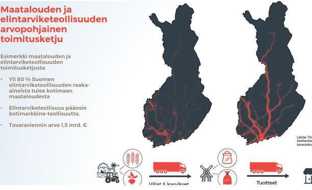 Maatalouden kuljetusvolyymit ovat keskittyneet etenkin Länsi-Suomeen, jossa on paljon alkutuotantoa.