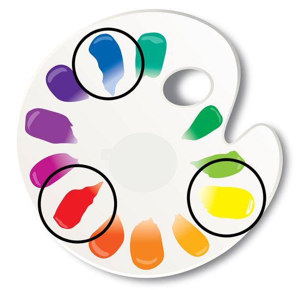 Päävärit ovat sininen, keltainen ja punainen. Niistä kannattaa valita korkeintaan vain kaksi suurempiin kokonaisuuksiin.