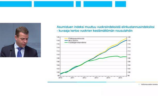 Petteri Orpo esitteli infossa asumistukikuvaajaa.