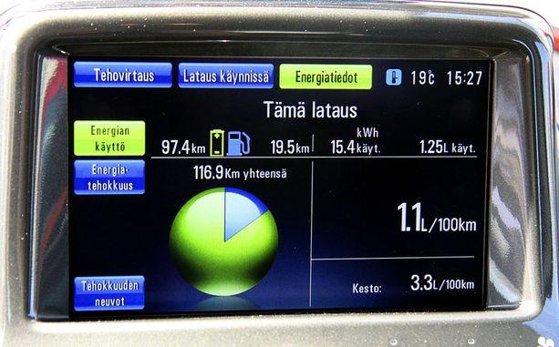 Kulutustietoa annetaan myös suomeksi.