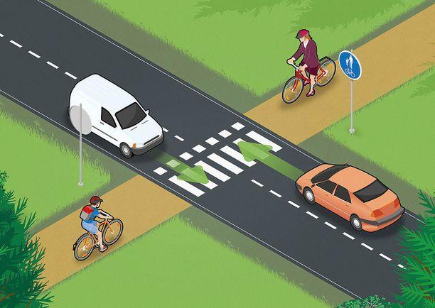 Vaikka ajaisi pyörätien jatketta pitkin, pyöräilijän on väistettävä sekä oikealta että vasemmalta tulevia autoilijoita.