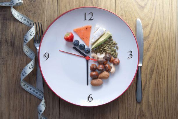 Päiväpaaston syömisen aika kannattaa valita niin, että säilyy suurin piirtein samana joka päivä. Kuva ei anna neuvoa siihen, mitä yhden päivän aikana pitää syödä.