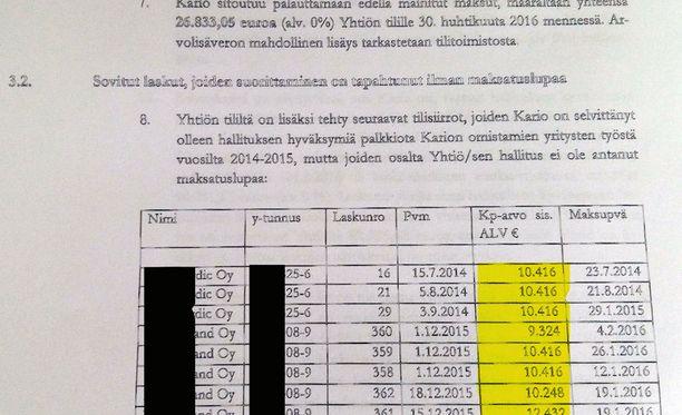Sopimuksen allekirjoituksella toimitusjohtaja myönsi maksaneensa omien firmojensa tileille palkkioita, joita hallitus ei ollut hyväksynyt.