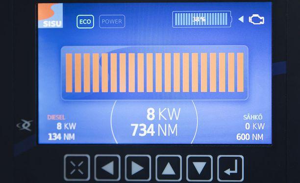 Sähkö- ja polttomoottorit tuottavat yhdessä 900 hevosvoimaa ja 3600 Nm.
