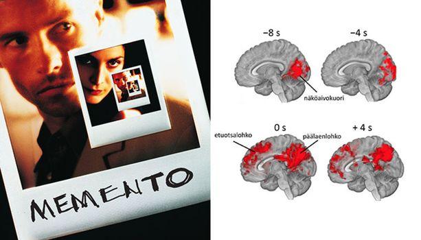 Punaiseksi merkityt aivoalueet käsittelevät Memento-elokuvassa muisti- ja tulkintavihjeinä toimivia kohtauksia ennen kohtausten alkua sekä niiden aikana.