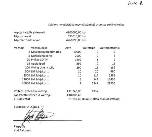 Poliisihallitukselle toimitettujen asiakirjojen mukaan panttiarpajaisissa on voitettu yhtä poikkeusta lukuun ottamatta pienempiä voittoja. Päävoitto osui vuonna 2016 Vaasaan.