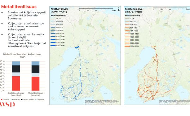 Metalliteollisuuden suurimmat volyymit ovat nelostiellä ja Lounais-Suomessa.