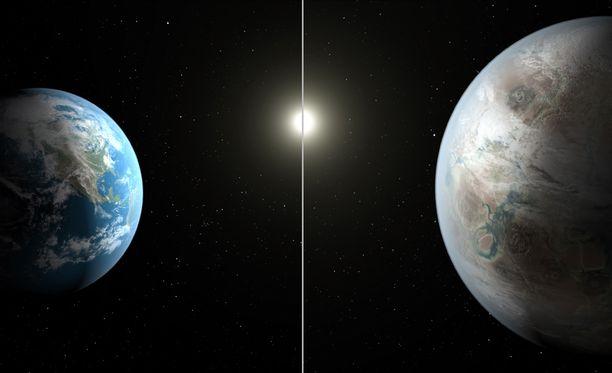 Vertailu Maasta ja Auringosta sekä Kepler-tähdestä Kepler-452b-planeetan vierellä.