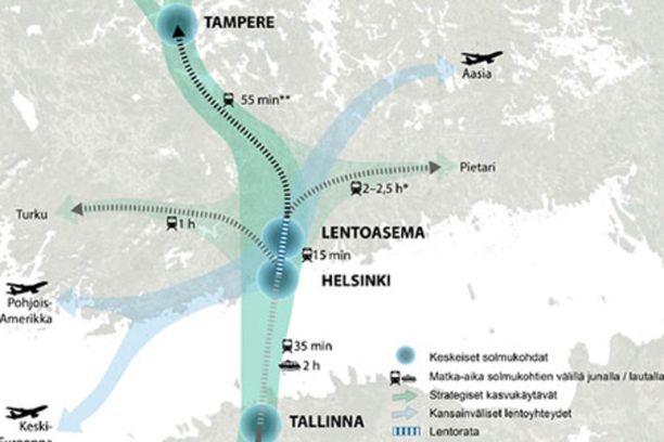 Vuonna 2017 valmistuneen Liikenneviraston ESSI-selvityksen mukaan Lentorata on pääosin maan alle suunniteltu kaukoliikenteelle suunnattu yhteys Keravan Kytömaan ja Pasilan välille. Rata kulkee lentoaseman terminaalin kautta. Sekä pääradalta että oikoradalta tulisi yhteydet Lentoradalle, joten Lentorata toisi vaihdottomat yhteydet maakunnista lentoasemalle. Lentorata poistaisi pääradan pahimmat pullonkaulat ja mahdollistaisi liikennemäärän kasvattamisen edelleen.