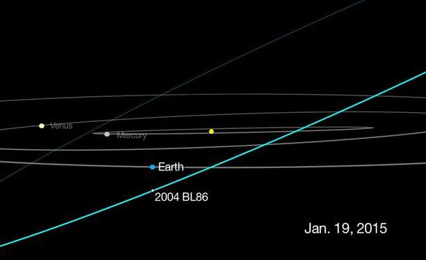 Nasa on julkaissut havainnekuvan asteroidi 2004 BL86:n kiertoradasta.