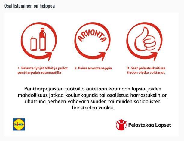 Panttiarpajaisten markkinoinnissa vedotaan suomalaisten haluun tehdä hyvää.