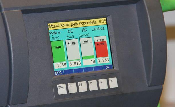Pakokaasumittaus ennen ja jälkeen osoitti, että päästöarvot paranivat välittömästi. Seuraavana päivänä katsastuksessa moottori kävi vieläkin puhtaammin.