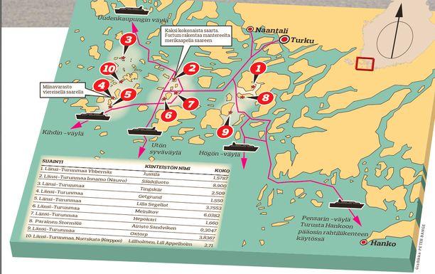 Venäläistaustainen, Suomeen rekisteröity Airiston Helmi Oy on hankkinut järjestelmällisesti merenranta- ja saarikiinteistöjä Turun saaristosta noin kymmenen viime vuoden aikana.Hankintojen seurauksena venäläistaustainen yritys on saattanut valvontaansa Turun ja Naantalin satamiin johtavat syvävesiväylät. Kyseessä on viisi Suomen puolustuksen ja huoltovarmuuden kannalta keskeistä saaristomeren väylää. Grafiikka on julkaistu Iltalehdessä tammikuussa 2015.