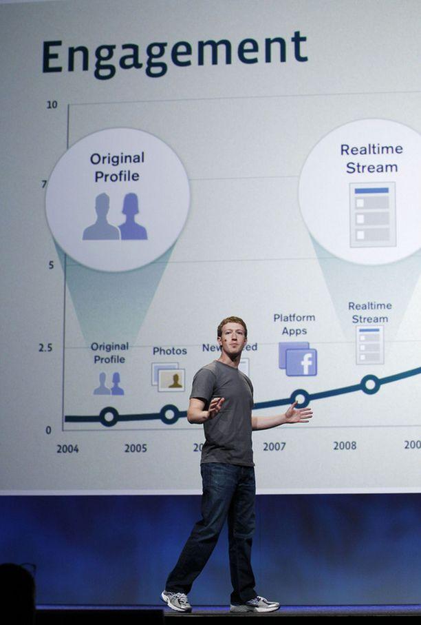 Uudistuneen Facebookin keskiössä on uusi toiminto Timeline.
