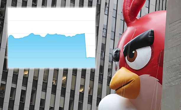 Rovion ykköstuote Angry Birds näkyi myös New Yorkin kaduilla kiitospäivänä 2016. Kun yhtiö listautui pörssiin, uudet sijoittavat eivät ole olleet erityisen kiitollisia siitä, mihin suuntaan osakkeiden arvo on mennyt.