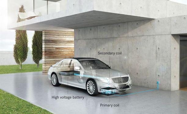 Mercedes-Benz on kehittänyt induktiolatausta vuodesta 2015 alkaen.