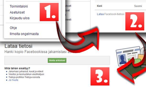 """Kirjaudu Facebookiin ja valitse oikeaan ylälaitaan aukeavasta valikosta asetukset. Ensimmäiseltä aukeavalta sivulta löytyy pieni teksti """"lataa Facebook-tietosi"""". Sen kautta pääset sivulle, jossa voit aloittaa arkiston lataamisen."""