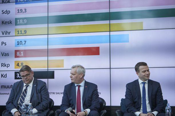 Puoluejohtajatentti sanomatalossa. Vasemmalta järjestyksessä Timo Soini, Antti Rinne ja Petteri Orpo.