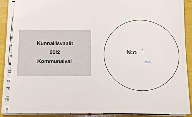 Hylätty vaalilipuke kunnalisvaaleissa vuodelta 2012.