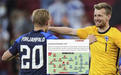 Arvostettu lehti antoi pelaaja-arviot – Lukas Hradecky koko kentän paras
