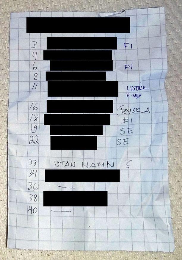 Helsinkiläinen Jimi löysi kymmenen Jehovan todistajien muistiinpanosivua. Kuvan sivusta on sensuroitu osoite ja asukkaiden nimet. Kuvasta näkyy merkinnät, mitä kieltä asukkaat puhuvat. Lisäksi yhden kohdalla on merkintä seksuaalisesta suuntautumisesta.