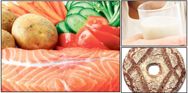 MUISTA LAUTASMALLI Täytä puolet lautasesta tuoreilla tai keitetyillä kasviksilla, neljännes perunalla, tummalla pastalla tai riisillä ja viimeinen neljännes vähärasvaisella ja -suolaisella lihalla, kanalla,kalalla tai palkokasveilla.