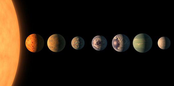 Helmikuussa kerrottiin uudesta löytyneestä aurinkokunnasta Trappis-1:stä, jolla on peräti seitsemän maan kaltaista planeettaa.