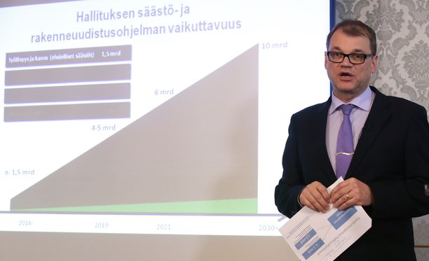 Tuleva pääministeri Juha Sipilä (kesk) esitteli hallituksen säästö- ja rakenneuudistusohjelman keskiviikkona.