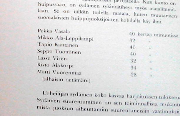 Pekka Vasalasta kertovaan teokseen Mitalin toinen puoli on listattu 70-luvun suomalaisjuoksijoiden leposykkeitä.