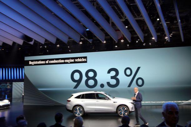 Mercedeksen pääjohtajan Dieter Zetschen madonluvut: tämä on vielä polttomoottoriautojen myyntiprosentti.