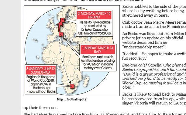 The Sun -lehti oli kirjoittanut oikein Beckhamin jalan leikanneen kirugin nimen, mutta maantiedossa britit eivät loistaneet.