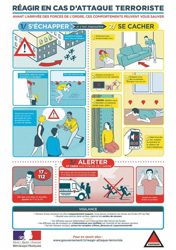 Ranska neuvoo ohjeissaan, miten terroristien hyökätessä tulee toimia. Lähde: /www.gouvernement.fr