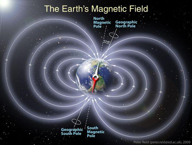 Avaruusjärjestö Nasan havainnekuva maapallon näkymättömästä magneettikentästä.