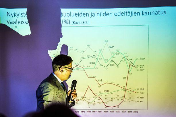Åbo Akademin valtio-opin professori Kimmo Grönlund katsoo, ettei ruotsidemokraattien eristäminen ole ollut muilta puolueilta kovin järkevä strategia. Gröndlund viittaa puolueen rajuun historiaan, mutta sanoo, että demokratiassa pitäisi uskaltaa keskustella kaikkien demokraattisten voimien kanssa.