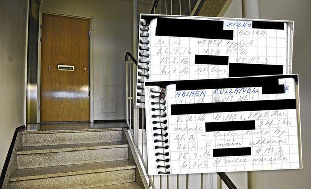 Jehovan todistajien keräämiä muistiinpanoja löytyi syksyllä helsinkiläistalon rappukäytävästä.