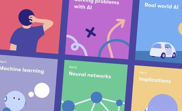 Elements of AI -kurssi koostuu kuudesta osasta, joiden suorittamiseen menee noin 30 tuntia.