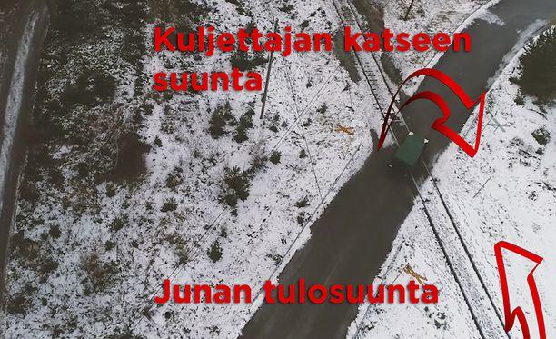 IL-TV:n kuvaama video ilmasta osoittaa turmaristeyksen ongelman – auton kuskin pitäisi katsoa jyrkästi takaviistoon nähdäkseen junan.