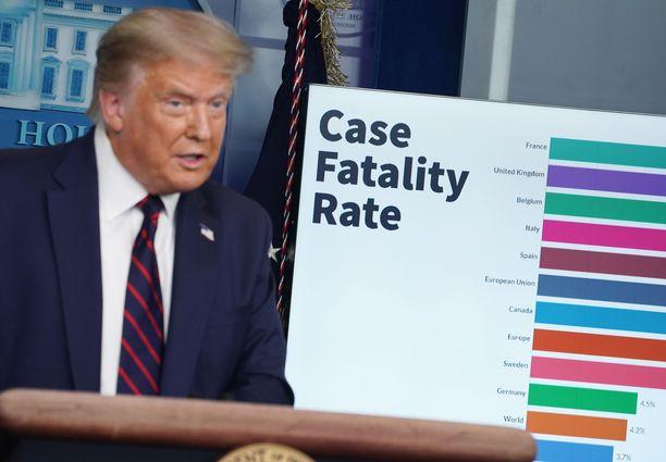Yhdysvaltain presidentti Donald Trump Valkoisen talon tiedotustilaisuudessa.