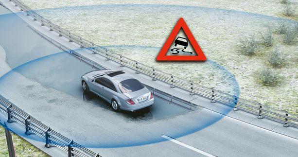 Mustaa jäätä mutkassa tai vesikerros. ESC ehkäisee auton holtitonta sivuluisua.
