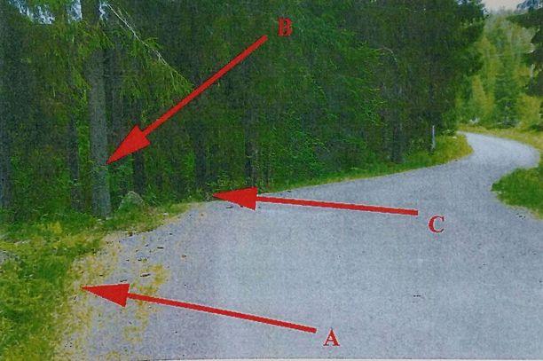 Kawasaki-mönkijä suistui tieltä oikealla kaartuvalla tien pätkällä. Syyttäjän mukaan tie oli yleinen, eikä mönkijää oltu rekisteröity tieliikennekäyttöön.