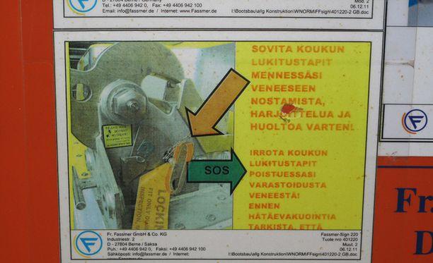 Osaisitko käyttää pelastusvenettä näillä ohjeilla? Klikkaa kuva suuremmaksi.