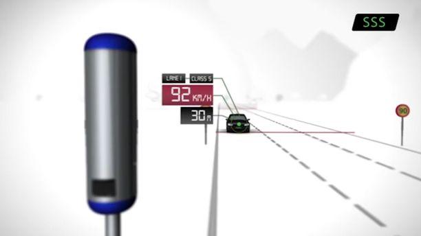 Uusi kamerajärjestelmä mittaa nopeudet tutkalla, joten tiehen upotettavia antureita ei enää tarvita. Kameran silmä ulottuu aina 150 metrin päähän, mutta kuva räpsäistään vasta lähempänä kameraa.