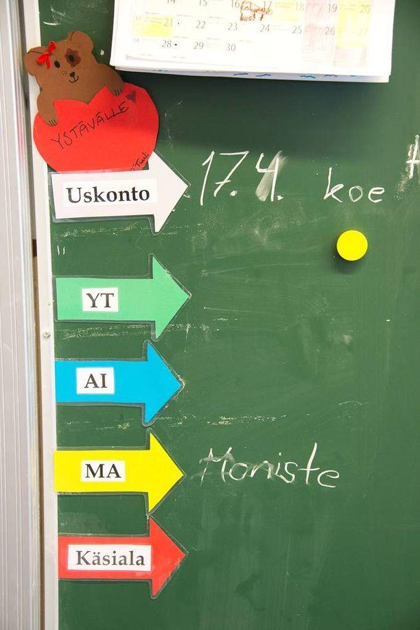 Suomessa oli viime vuonna lähes 117 000 20-29-vuotiasta, jotka olivat suorittaneet vain peruskoulun.