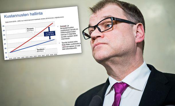 Sote-uudistus on pistänyt myös Juha Sipilän puolueen koville.