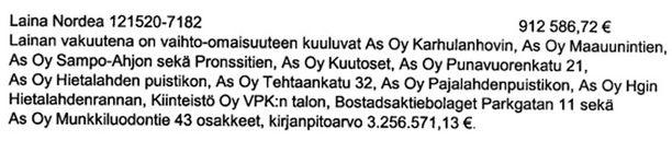 Cavitas on ottanut pankkilainan, jonka vakuutena on Venäjän federaatiolta ostettujen kiinteistöjen osakkeita.