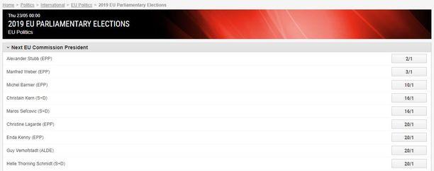 Tältä näytti vedonlyöntitilanne Ladbrokesin verkkosivustolla sunnuntaina 7. lokakuuta.