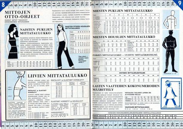 Postimyynnin asiakkaiden apuna oli mittataulukko. Aukeama syksyn 1970 kuvastosta.
